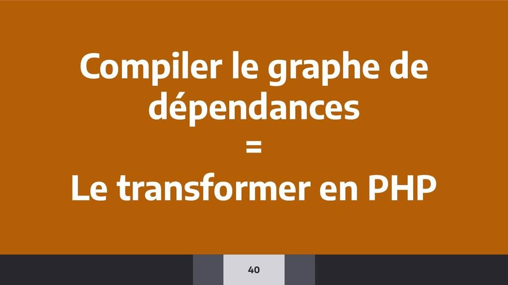 40 Compiler le graphe de dépendances = Le trans...