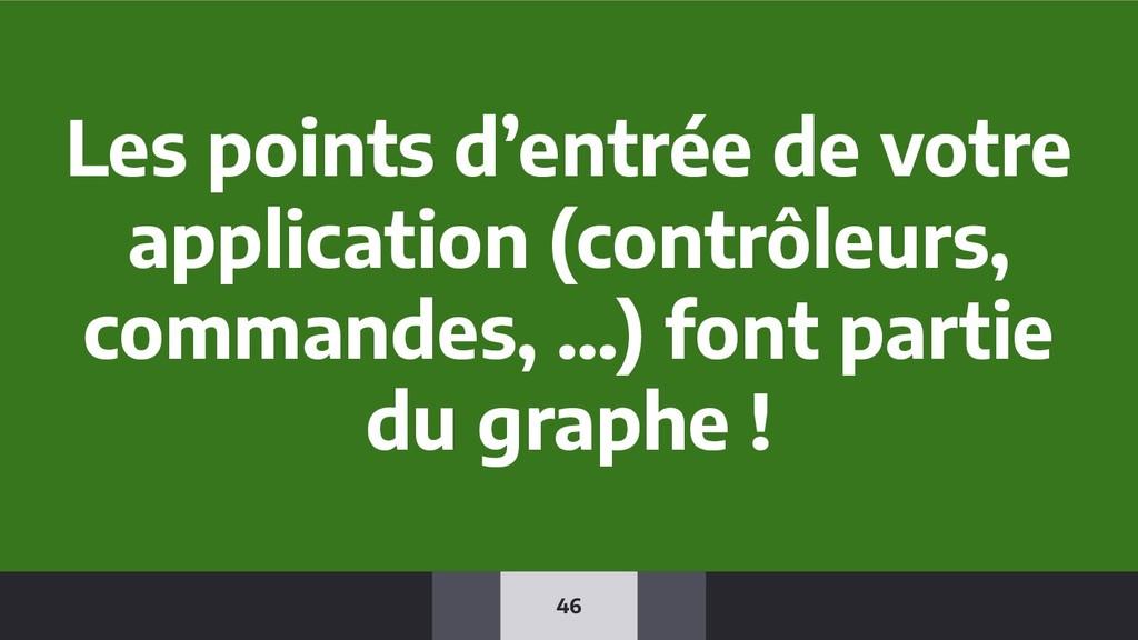 46 Les points d'entrée de votre application (co...