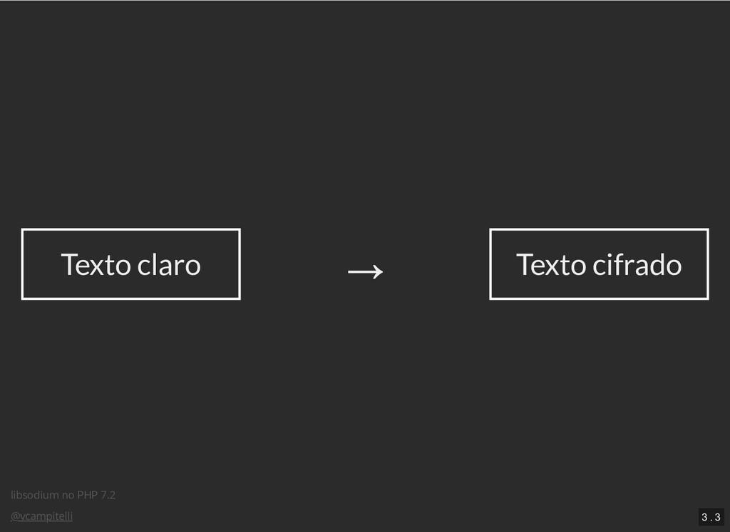 libsodium no PHP 7.2 @vcampitelli Texto claro →...