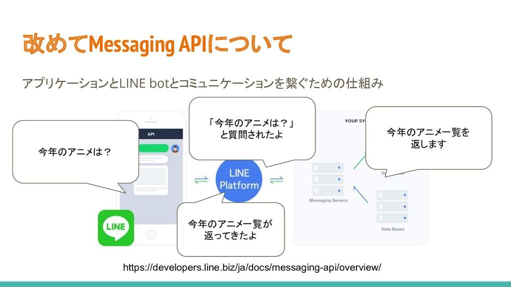 改めてMessaging APIについて アプリケーションとLINE botとコミュニケーショ...