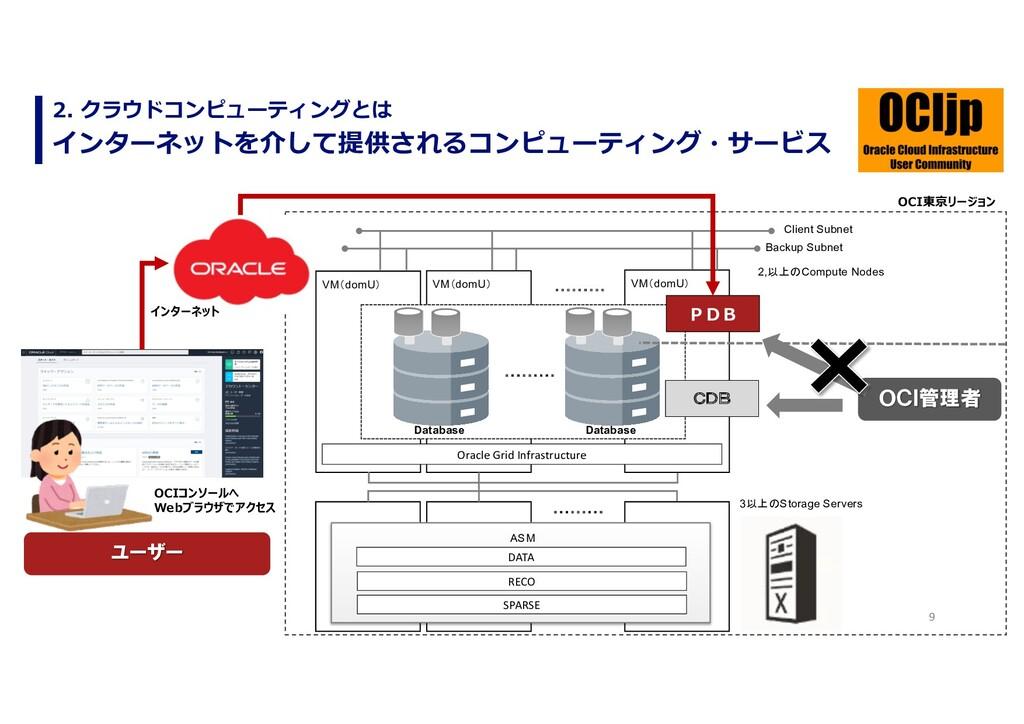 9 インターネットを介して提供されるコンピューティング・サービス 2. クラウドコンピューティ...