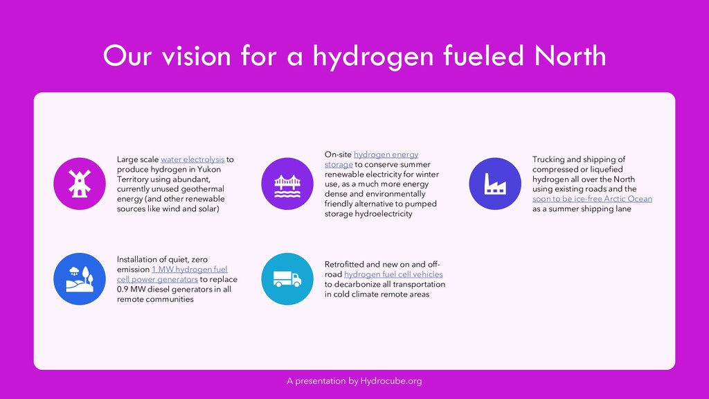 Our vision for a hydrogen fueled North A presen...