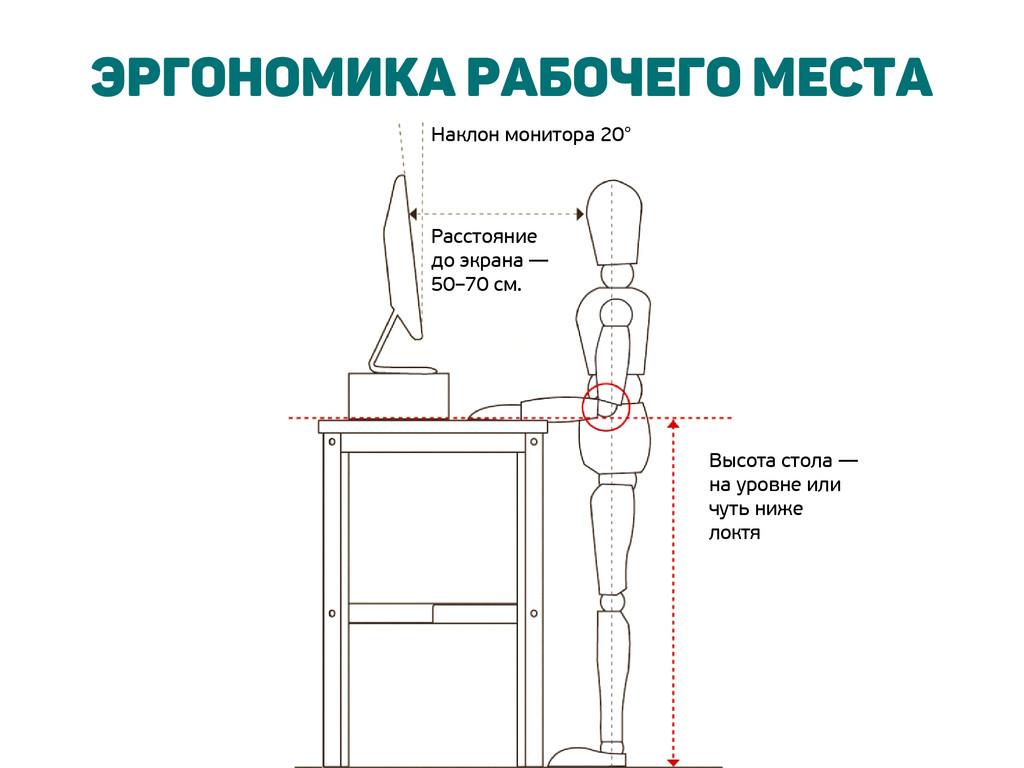 Наклон монитора 20° Эргономика рабочего места Р...