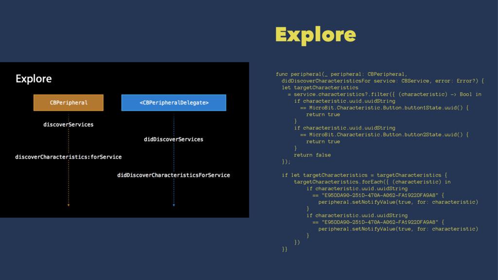 Explore func peripheral(_ peripheral: CBPeriphe...