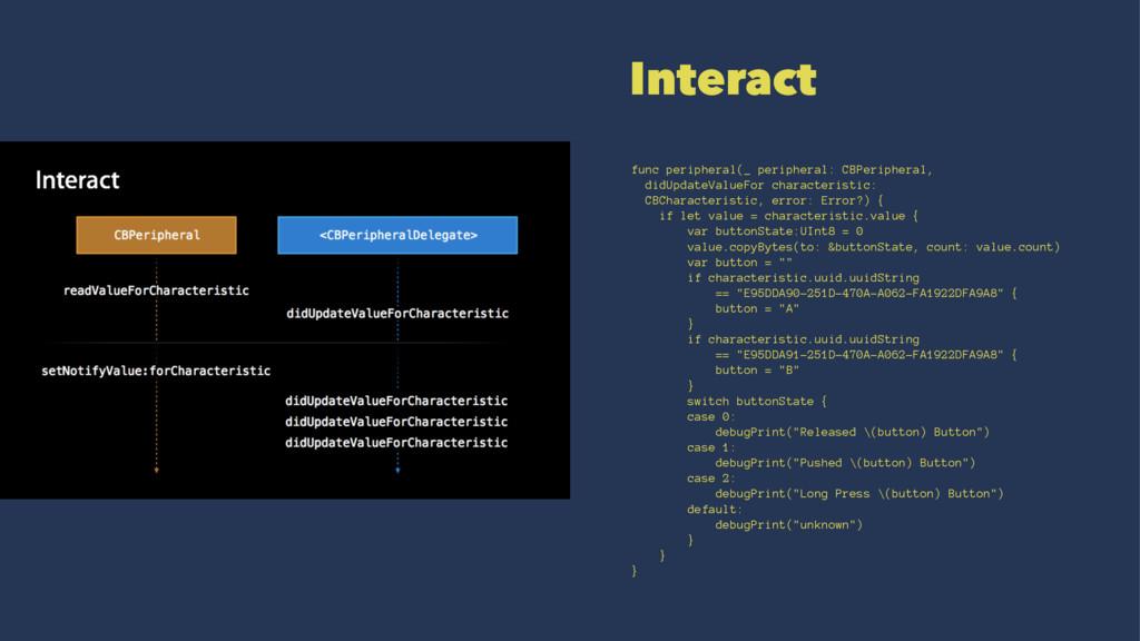 Interact func peripheral(_ peripheral: CBPeriph...