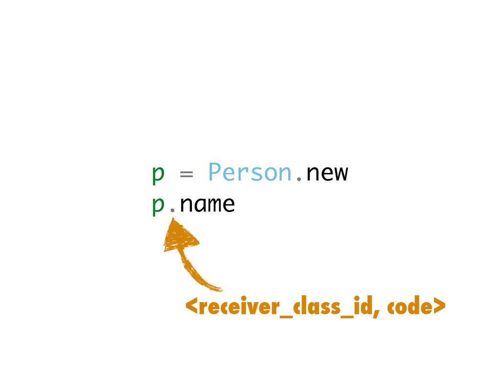 p = Person.new p.name <receiver_class_id, code>
