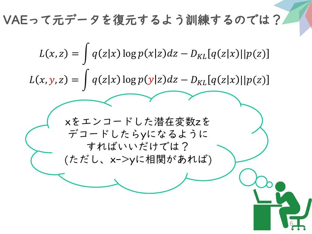 VAEって元データを復元するよう訓練するのでは? 6  ,  = න    log     −...
