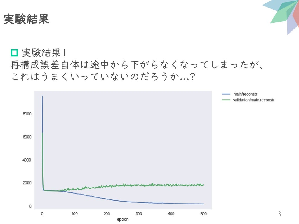 実験結果 8  実験結果1 再構成誤差自体は途中から下がらなくなってしまったが、 これはうま...