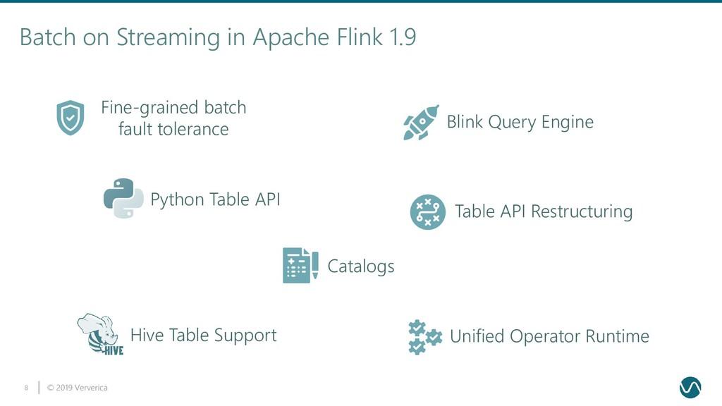 © 2019 Ververica 8 Batch on Streaming in Apache...