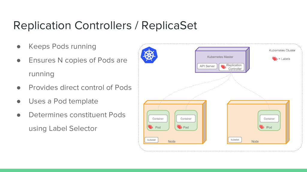 Replication Controllers / ReplicaSet ● Keeps Po...
