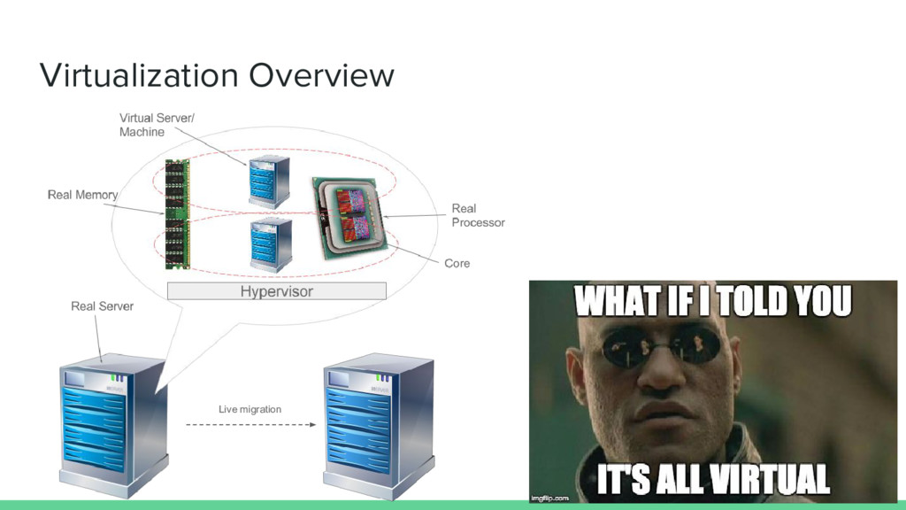 Virtualization Overview Live migration