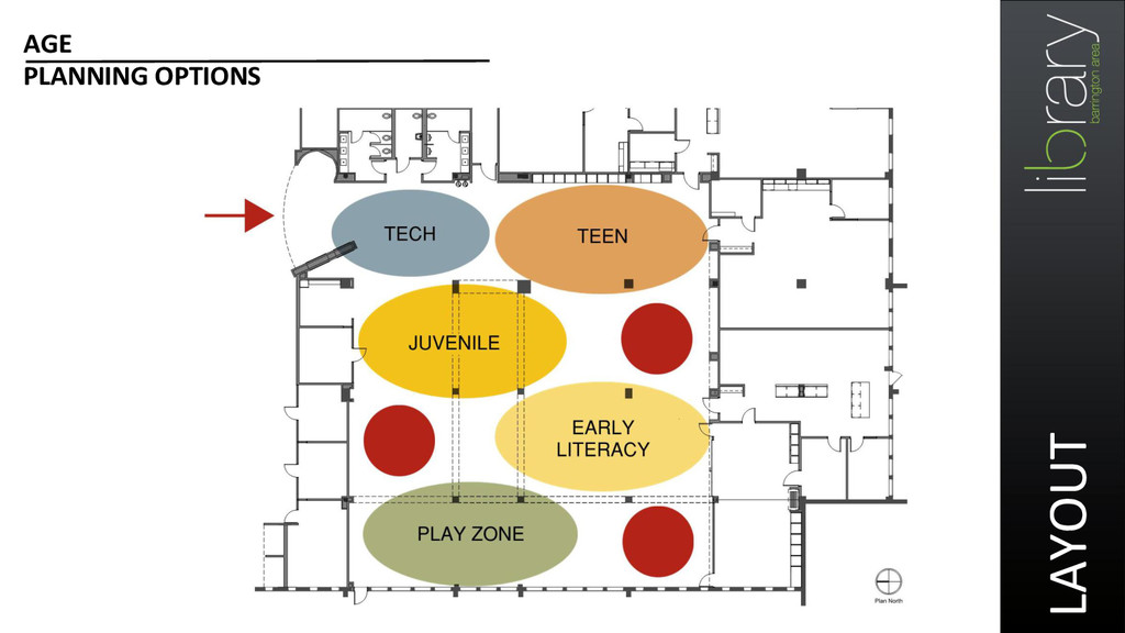 LAYOUT  AGE  PLANNING OPTIONS