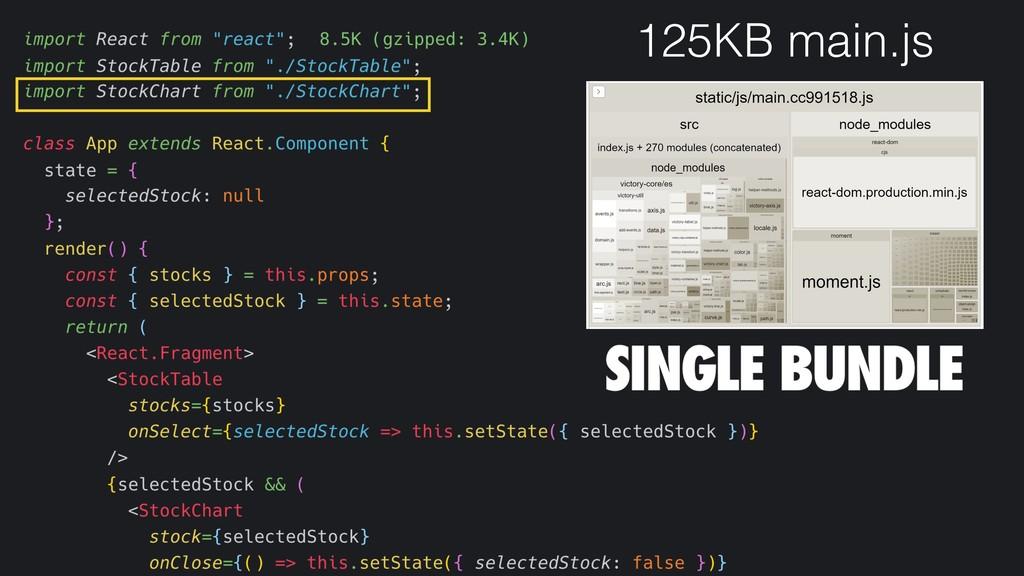 125KB main.js