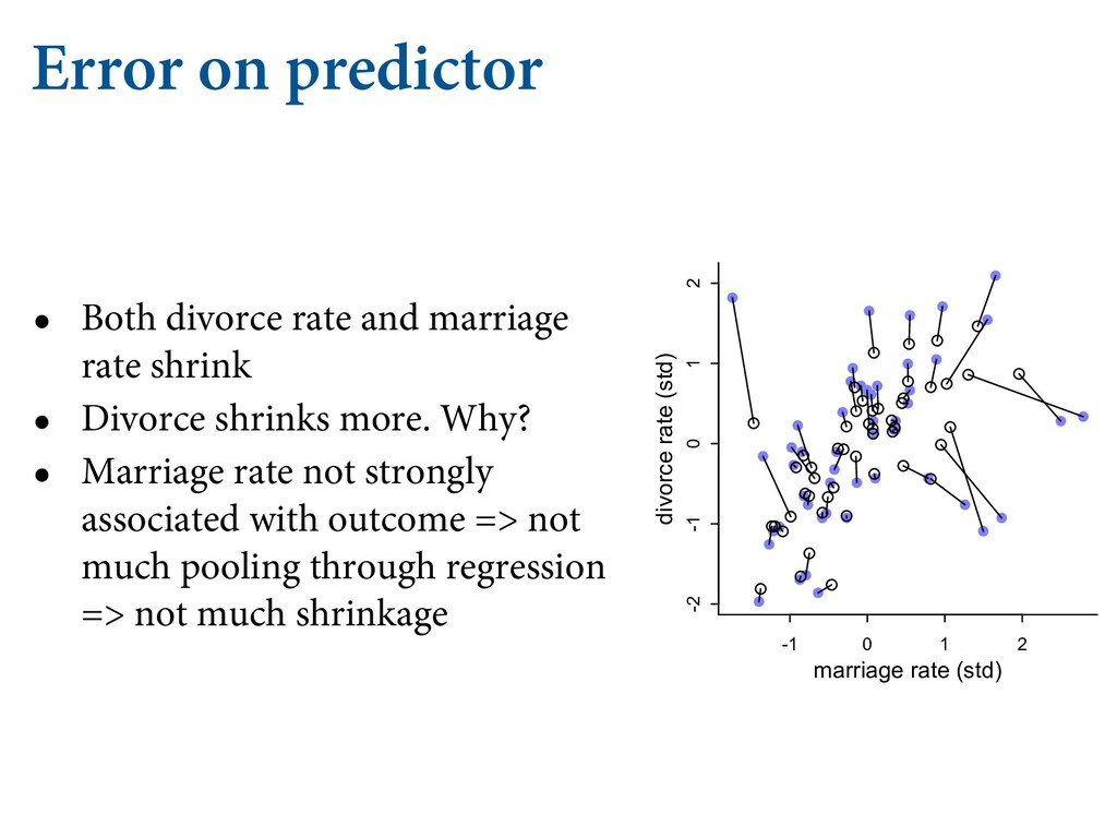 Error on predictor • Both divorce rate and marr...