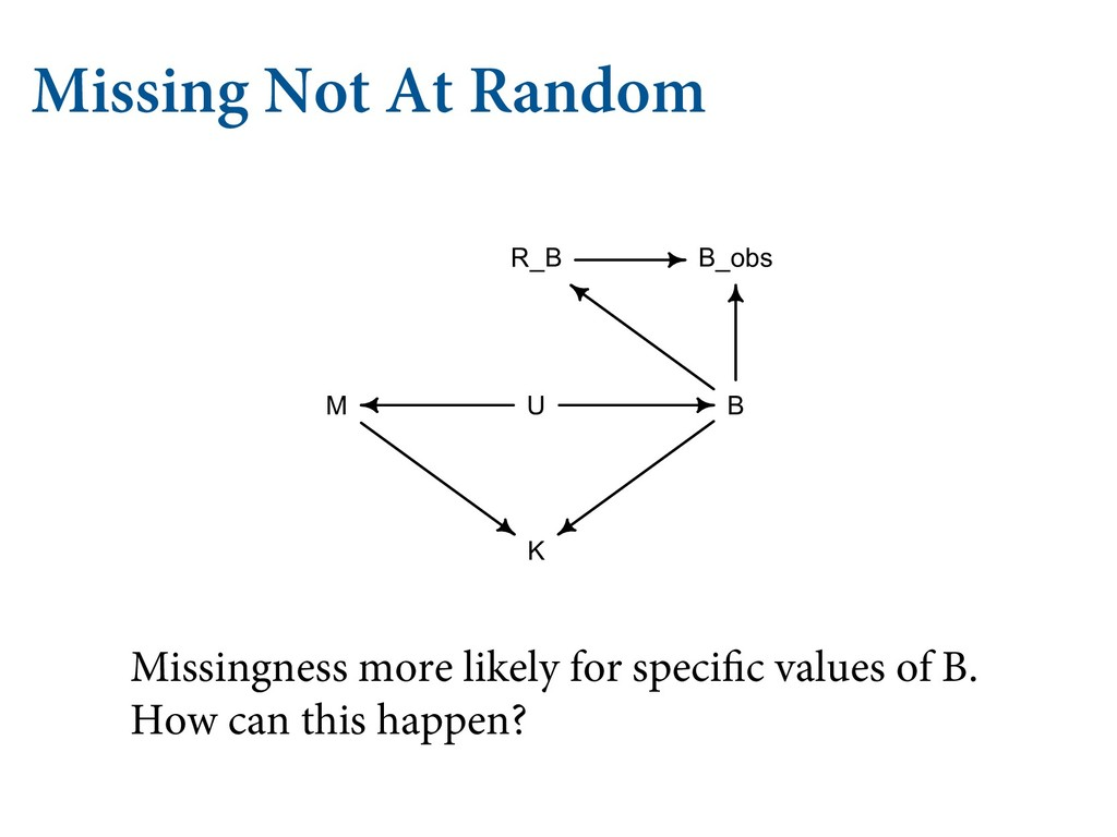 Missing Not At Random Missingness more likely f...