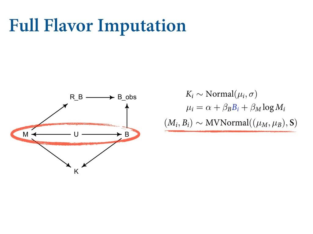 "Full Flavor Imputation  .*44*/( %""5""  J..."
