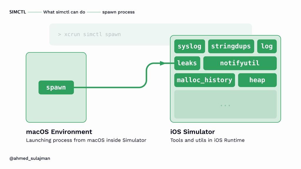 @ahmed_sulajman SIMCTL > xcrun simctl spawn sys...