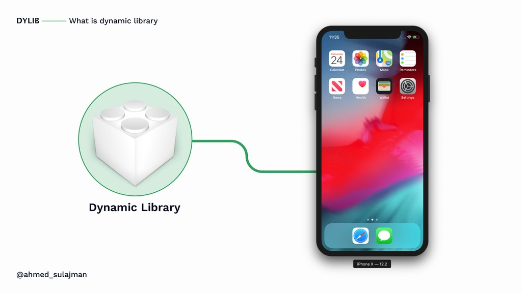 @ahmed_sulajman DYLIB What is dynamic library D...