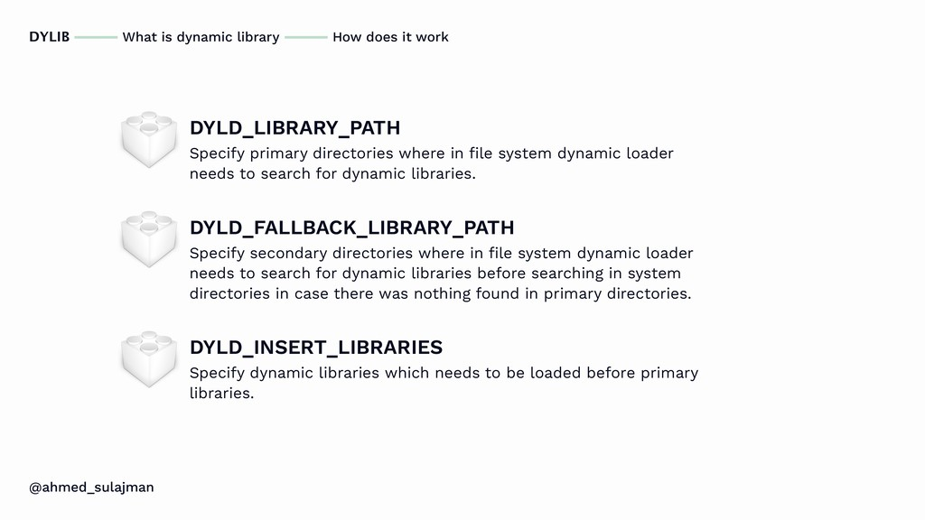 @ahmed_sulajman DYLIB What is dynamic library H...
