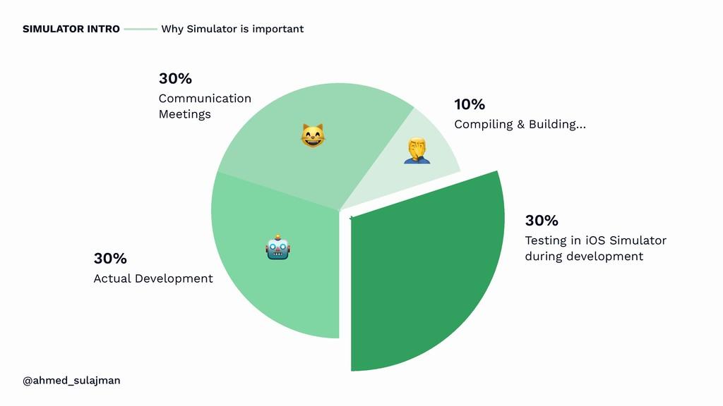 @ahmed_sulajman SIMULATOR INTRO Why Simulator i...