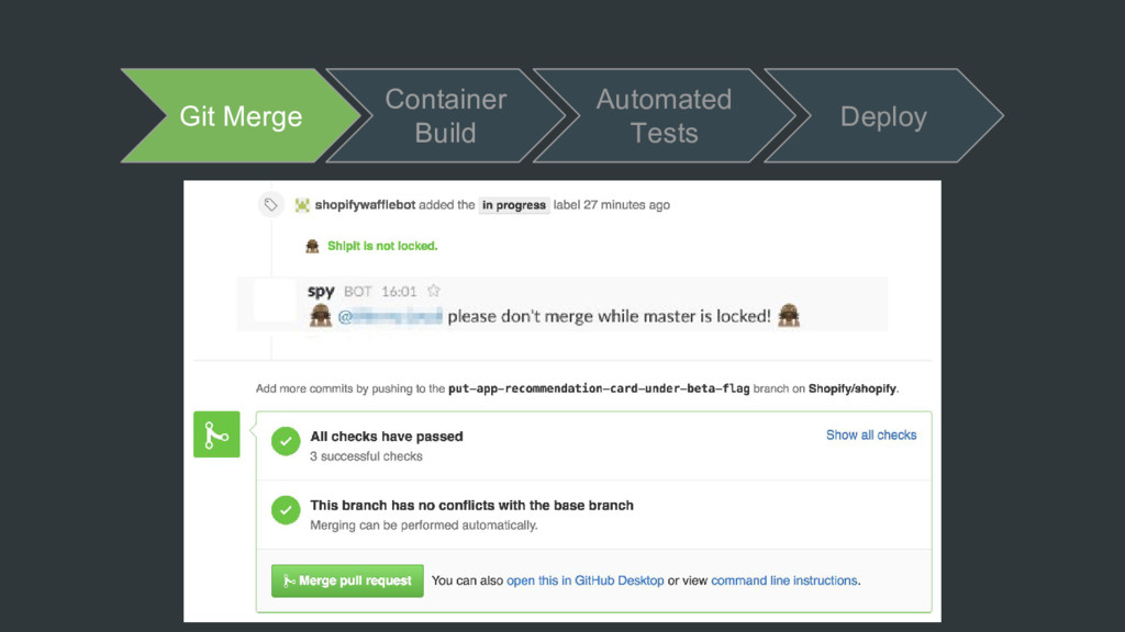Container Build Automated Tests Deploy Git Merge