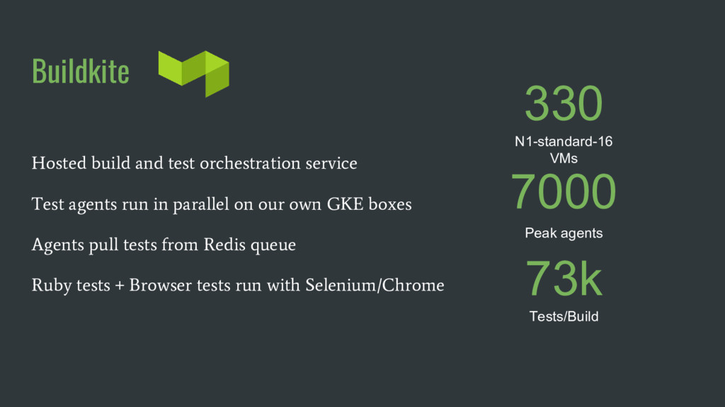 Buildkite Hosted build and test orchestration s...