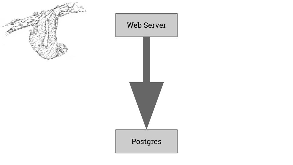 Web Server Postgres