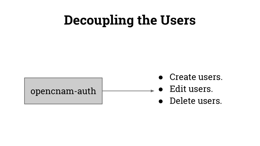 opencnam-auth ● Create users. ● Edit users. ● D...