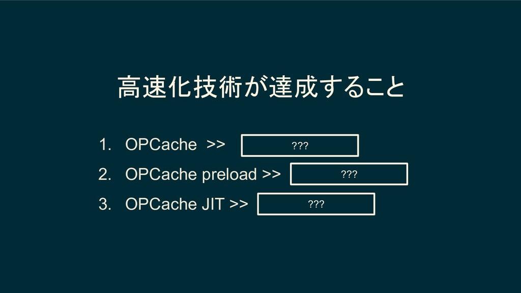 高速化技術が達成すること 1. OPCache >> 2. OPCache preload >...