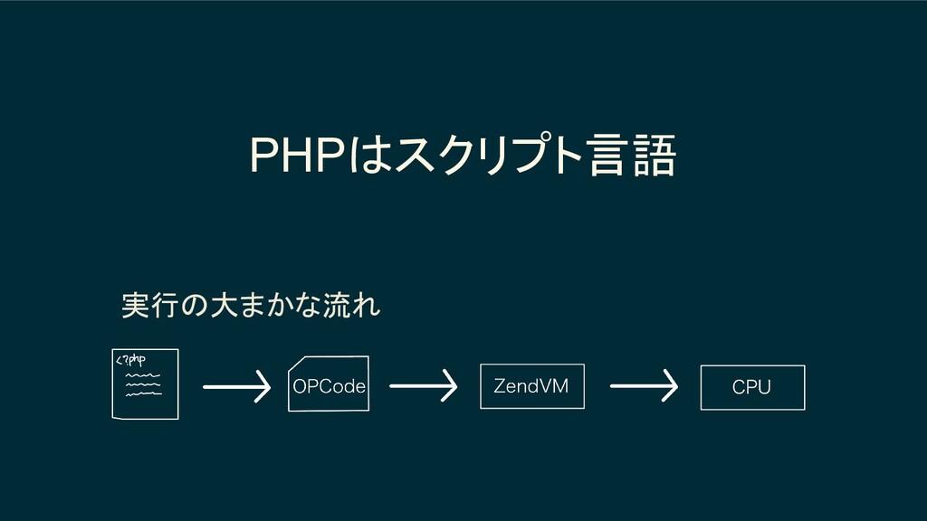 PHPはスクリプト言語 実行の大まかな流れ