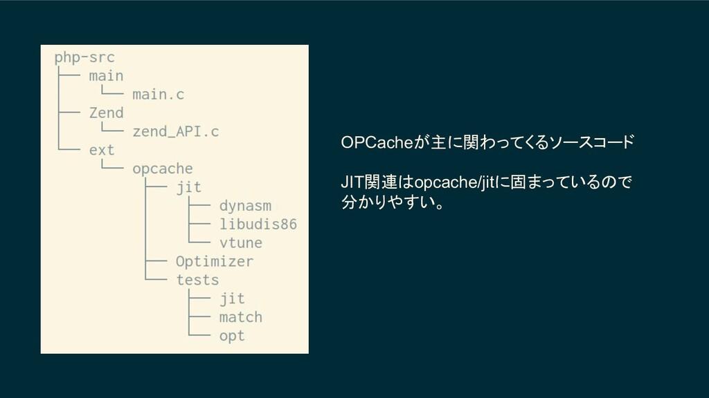 OPCacheが主に関わってくるソースコード JIT関連はopcache/jitに固まっている...