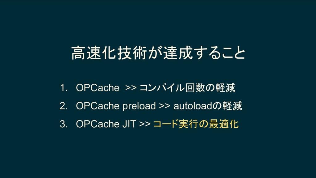 高速化技術が達成すること 1. OPCache >> コンパイル回数の軽減 2. OPCach...