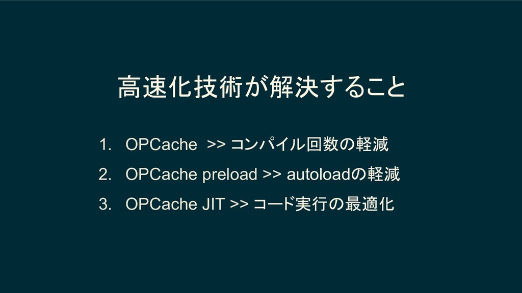 高速化技術が解決すること 1. OPCache >> コンパイル回数の軽減 2. OPCach...
