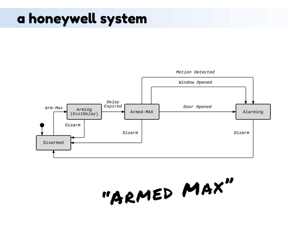 """Armed Max"" a honeywell system"