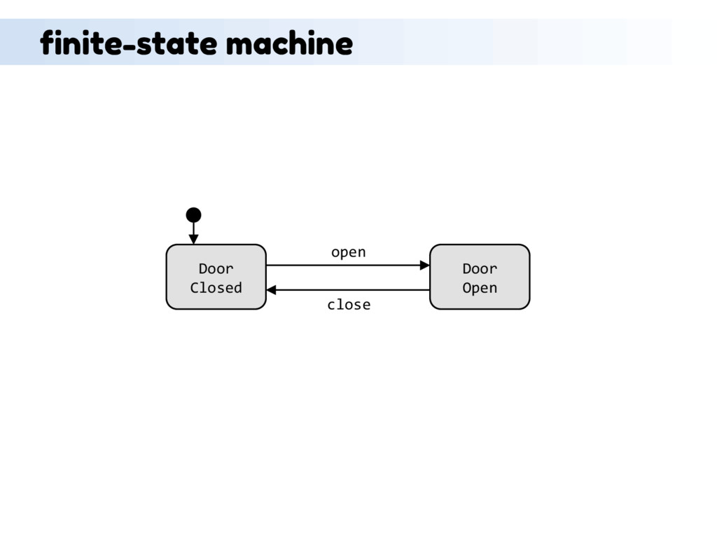 finite-state machine Door Closed Door Open open ...