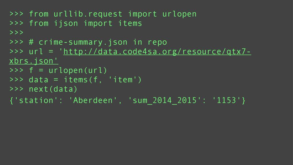 >>> from urllib.request import urlopen >>> from...