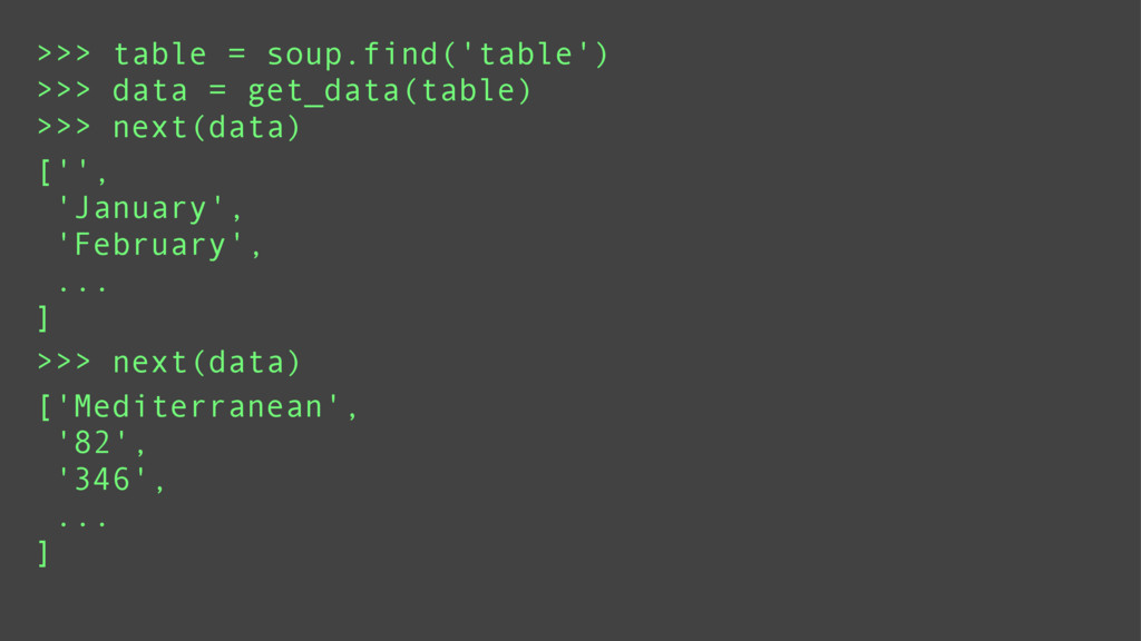 >>> table = soup.find('table') >>> data = get_d...