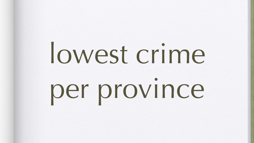 lowest crime per province