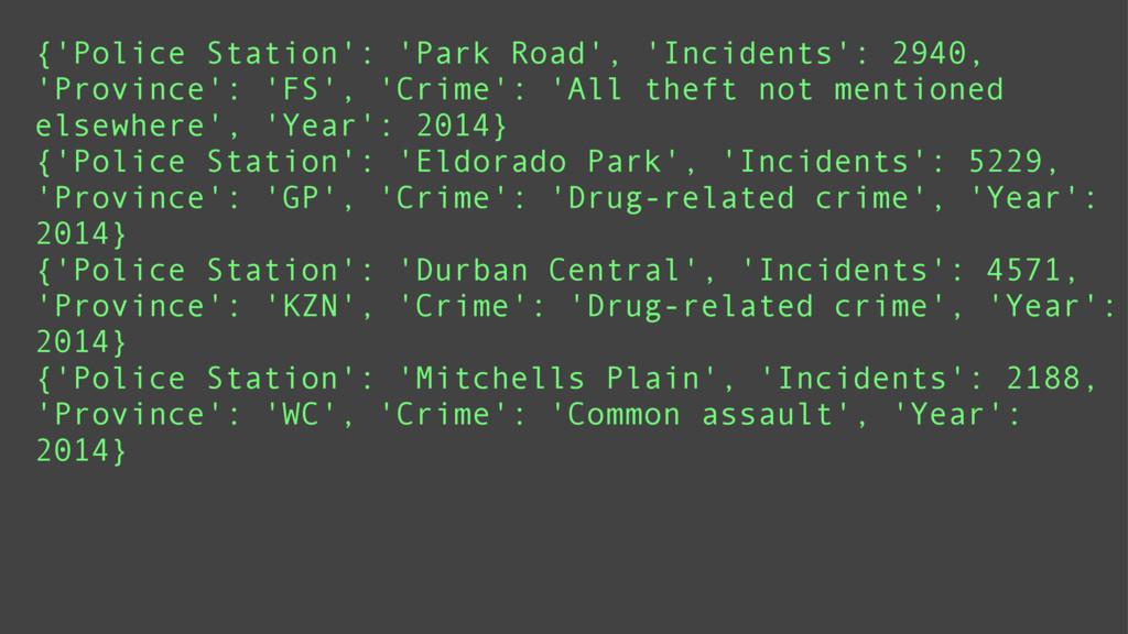 {'Police Station': 'Park Road', 'Incidents': 29...