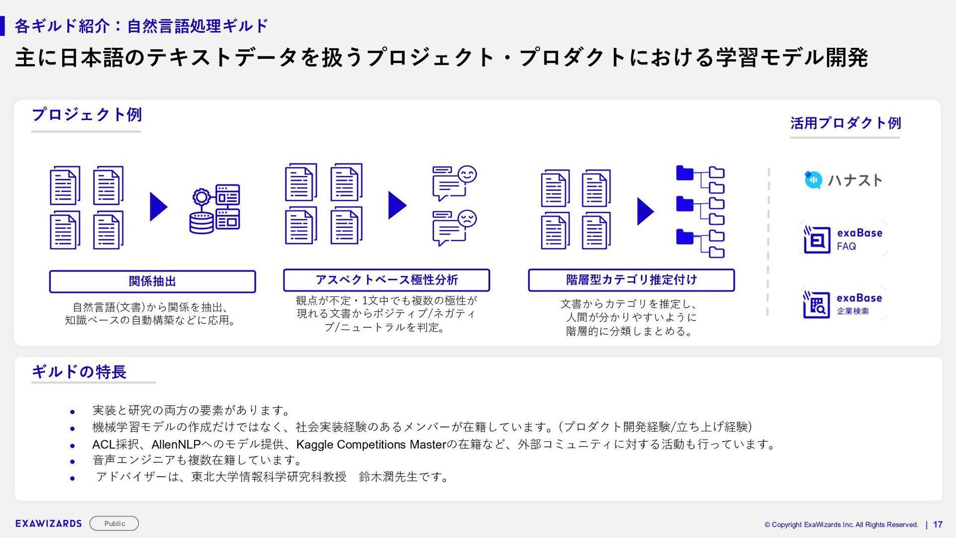 STRICTLY CONFIDENTIAL   18 ギルドメンバー紹介_画像処理ギルド 早稲...