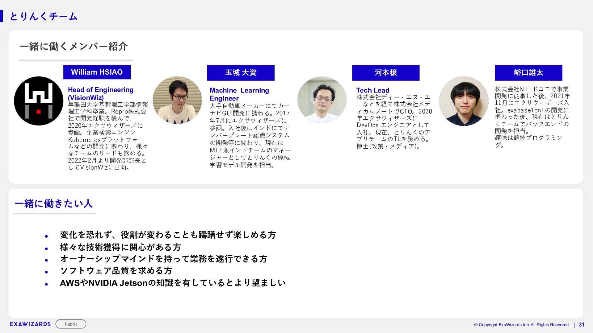 STRICTLY CONFIDENTIAL   33 Wizシリーズチーム 医療・介護現場の生...