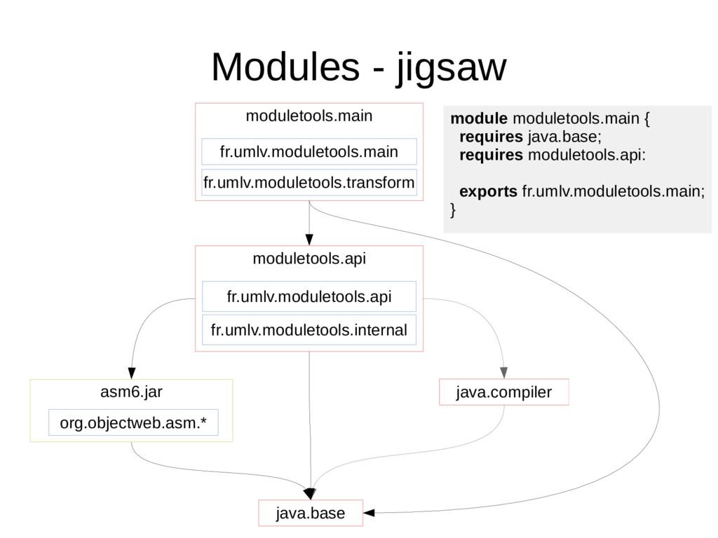Modules - jigsaw java.base org.objectweb.asm.* ...
