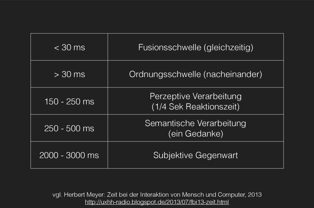 < 30 ms Fusionsschwelle (gleichzeitig) > 30 ms ...