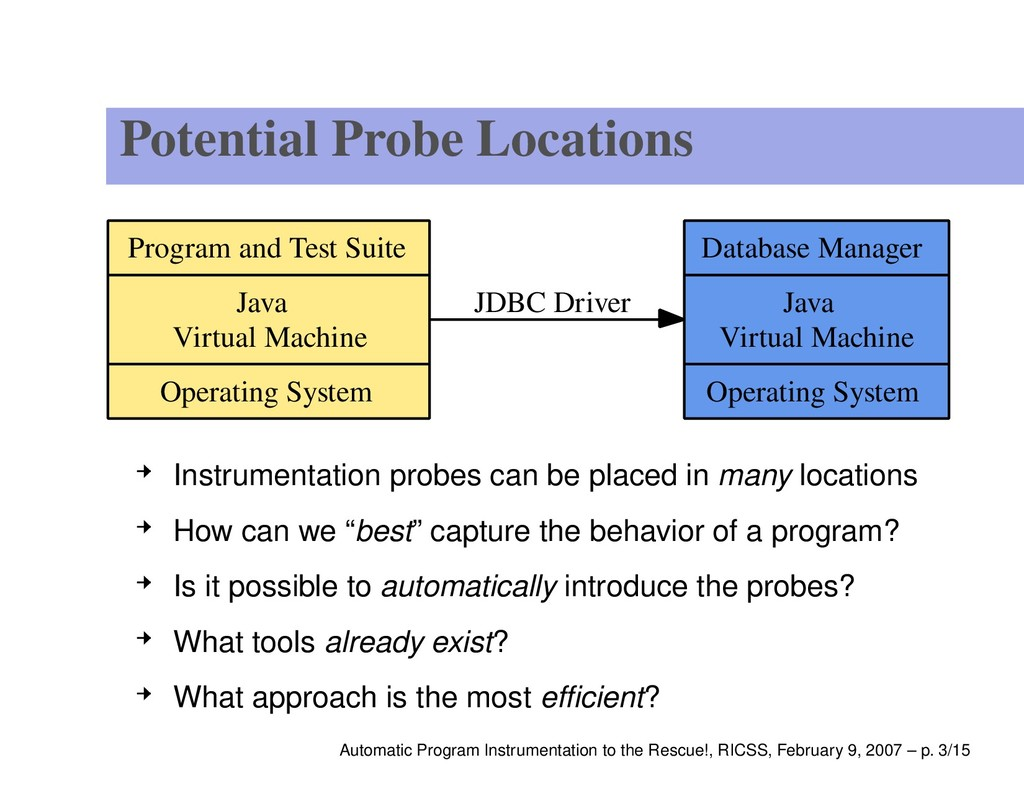 Potential Probe Locations Program and Test Suit...