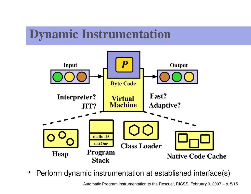 Dynamic Instrumentation Program Stack Native Co...