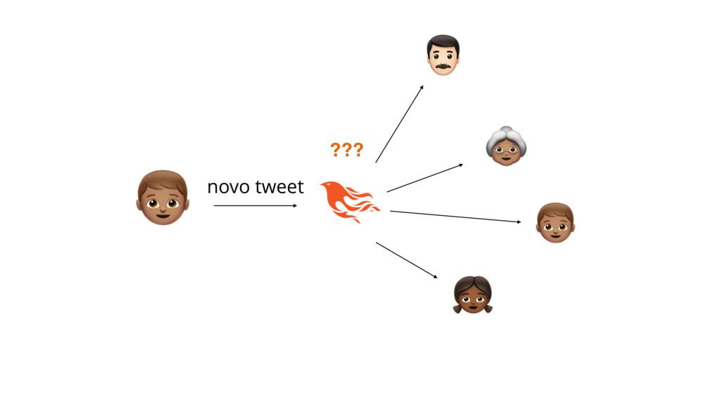 ( ) $ * novo tweet ??? $