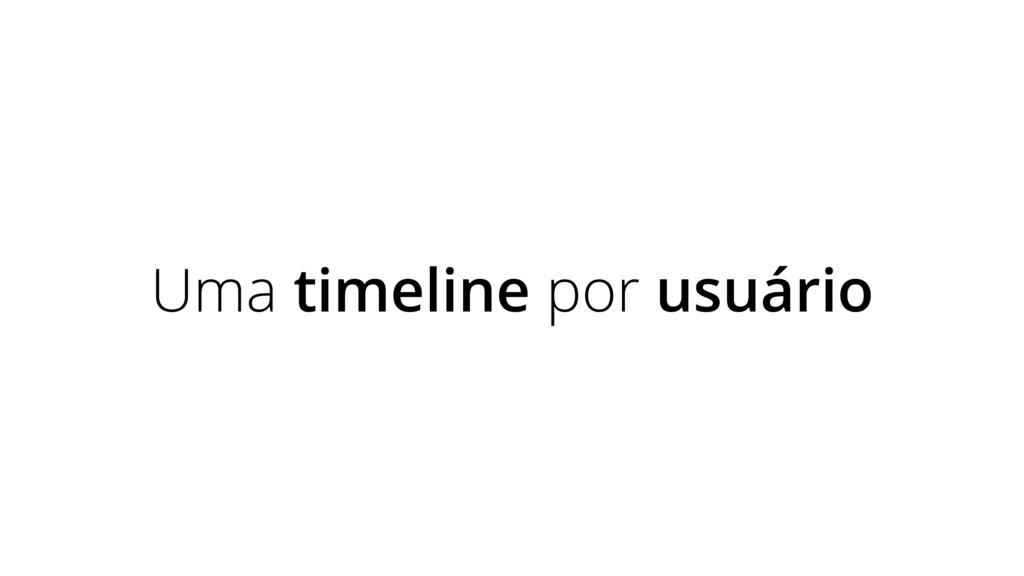 Uma timeline por usuário