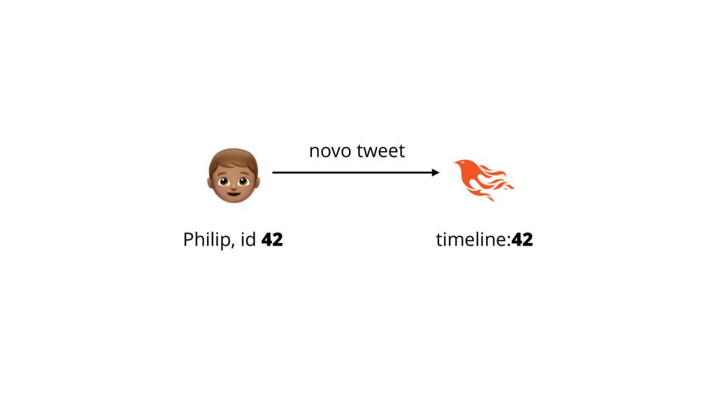 novo tweet timeline:42 Philip, id 42 $
