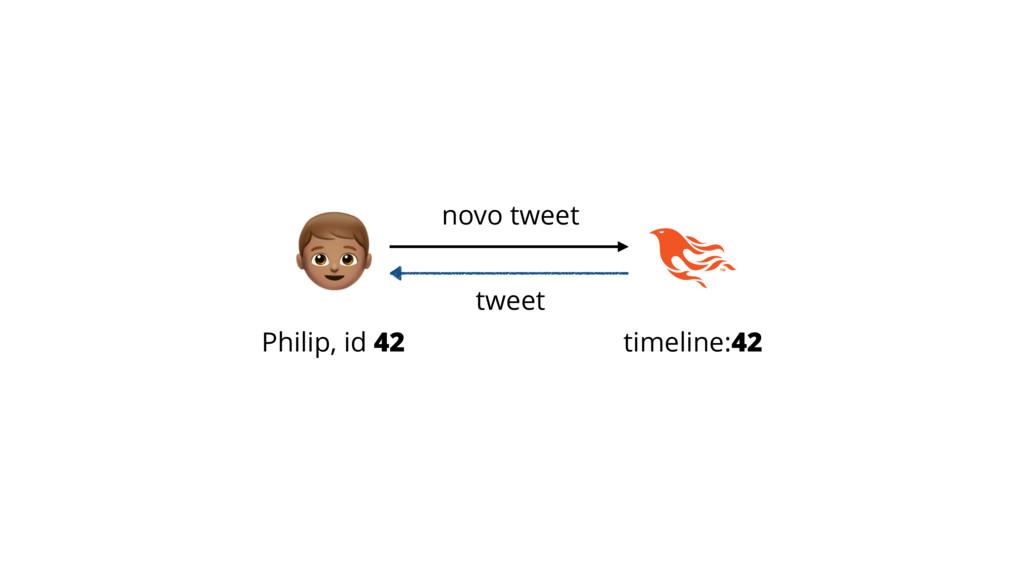 novo tweet timeline:42 Philip, id 42 tweet $