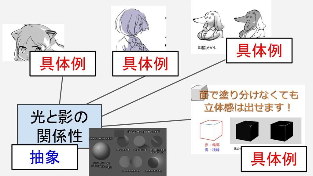 光と影の 関係性 抽象 具体例 具体例 具体例 具体例